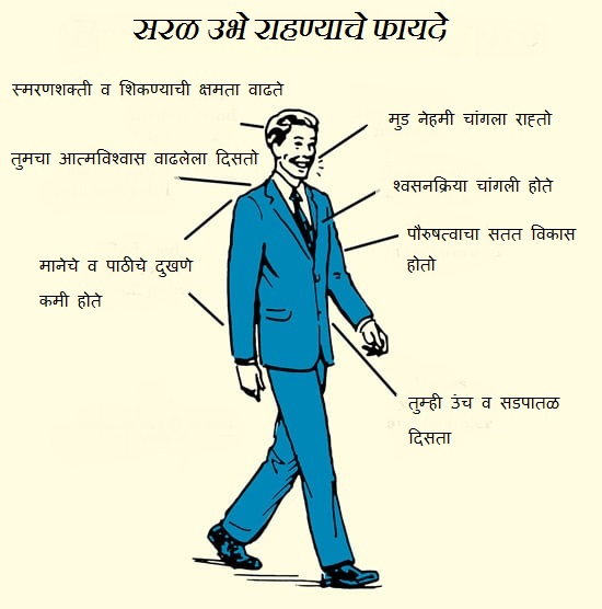 how to stand